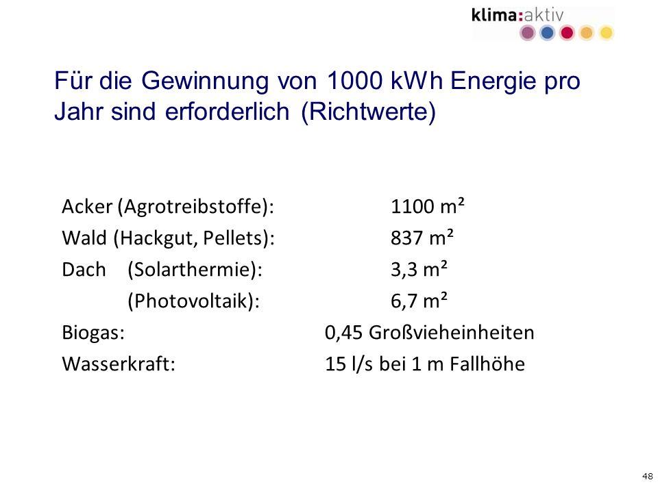 48 Für die Gewinnung von 1000 kWh Energie pro Jahr sind erforderlich (Richtwerte) Acker (Agrotreibstoffe): 1100 m² Wald (Hackgut, Pellets): 837 m² Dac
