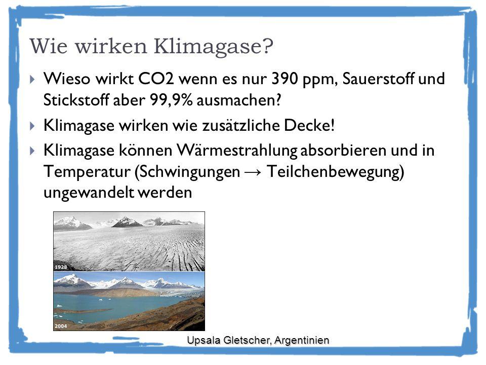 Wie wirken Klimagase.