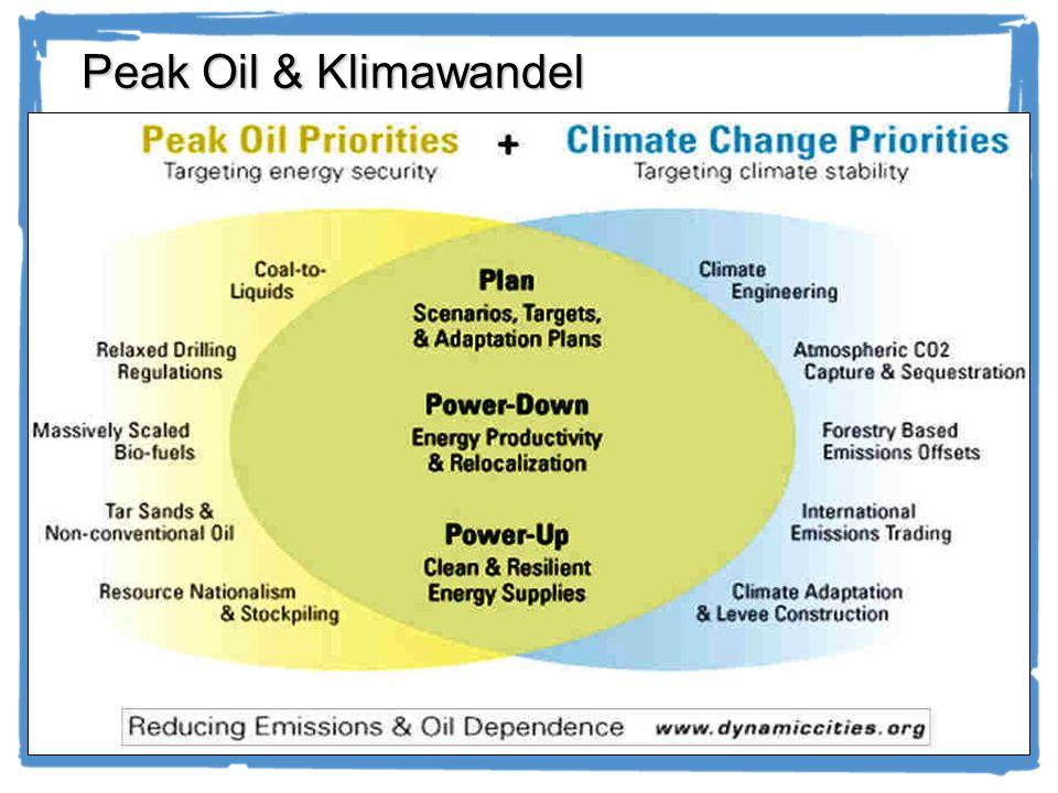 Peak Oil & Klimawandel