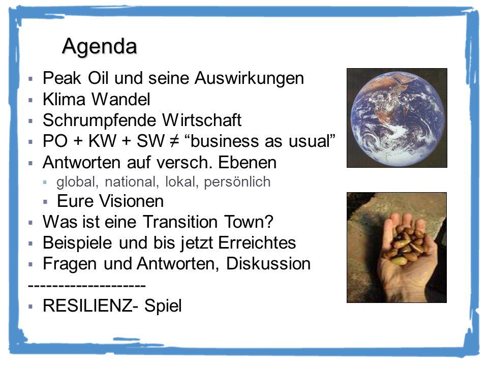 Agenda Peak Oil und seine Auswirkungen Klima Wandel Schrumpfende Wirtschaft PO + KW + SW business as usual Antworten auf versch.