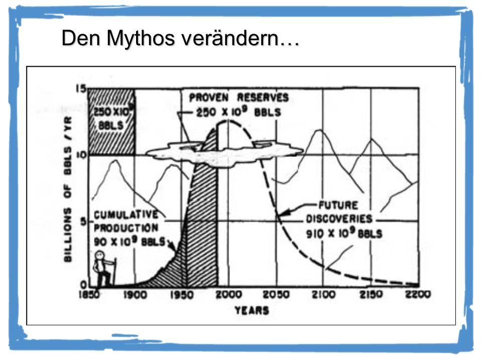 Den Mythos verändern…