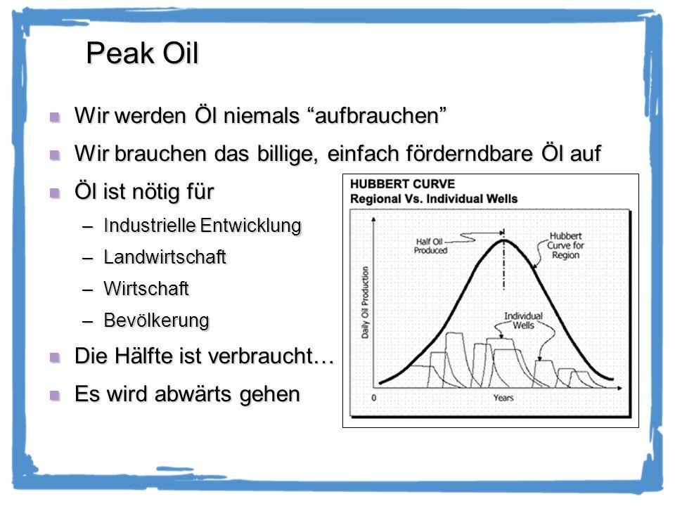 Peak Oil Wir werden Öl niemals aufbrauchen Wir werden Öl niemals aufbrauchen Wir brauchen das billige, einfach förderndbare Öl auf Wir brauchen das billige, einfach förderndbare Öl auf Öl ist nötig für Öl ist nötig für –Industrielle Entwicklung –Landwirtschaft –Wirtschaft –Bevölkerung Die Hälfte ist verbraucht… Die Hälfte ist verbraucht… Es wird abwärts gehen Es wird abwärts gehen