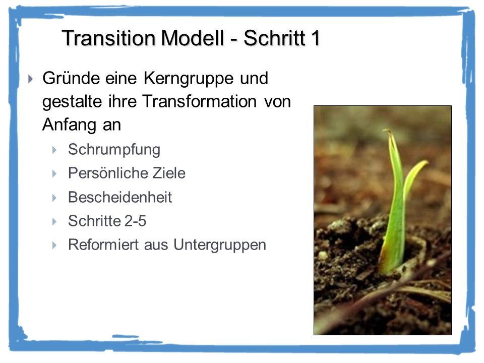 Transition Modell - Schritt 1 Gründe eine Kerngruppe und gestalte ihre Transformation von Anfang an Schrumpfung Persönliche Ziele Bescheidenheit Schritte 2-5 Reformiert aus Untergruppen