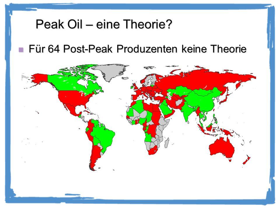 Peak Oil – eine Theorie.