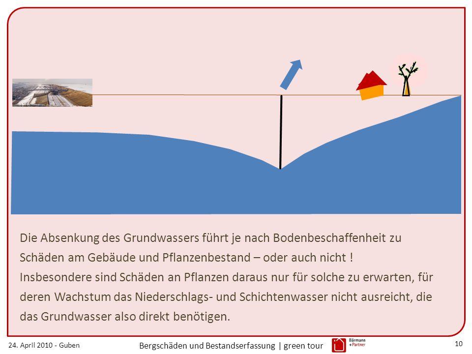 24. April 2010 - Guben Bergschäden und Bestandserfassung | green tour 10 Die Absenkung des Grundwassers führt je nach Bodenbeschaffenheit zu Schäden a