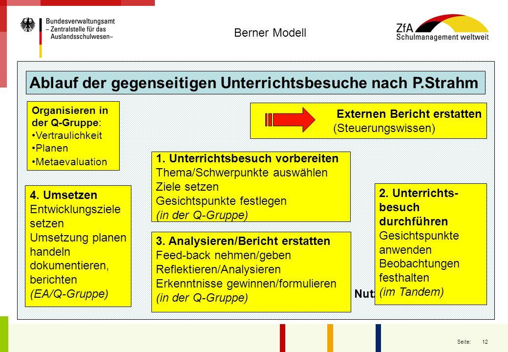 12 Seite: Zulässige Nutzfläche Ablauf der gegenseitigen Unterrichtsbesuche nach P.Strahm Organisieren in der Q-Gruppe: Vertraulichkeit Planen Metaeval