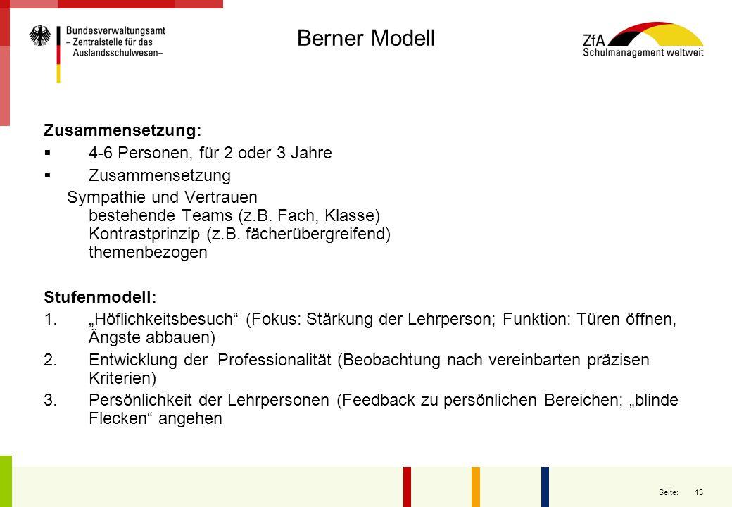 13 Seite: Berner Modell Zusammensetzung: 4-6 Personen, für 2 oder 3 Jahre Zusammensetzung Sympathie und Vertrauen bestehende Teams (z.B. Fach, Klasse)
