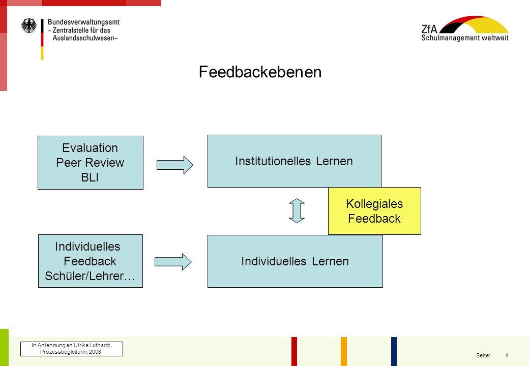 4 Seite: Feedbackebenen Institutionelles Lernen Evaluation Peer Review BLI Individuelles Lernen Individuelles Feedback Schüler/Lehrer… In Anlehnung an