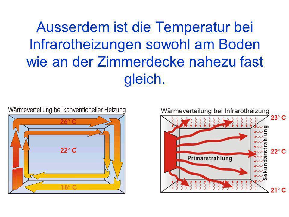 Ausserdem ist die Temperatur bei Infrarotheizungen sowohl am Boden wie an der Zimmerdecke nahezu fast gleich.