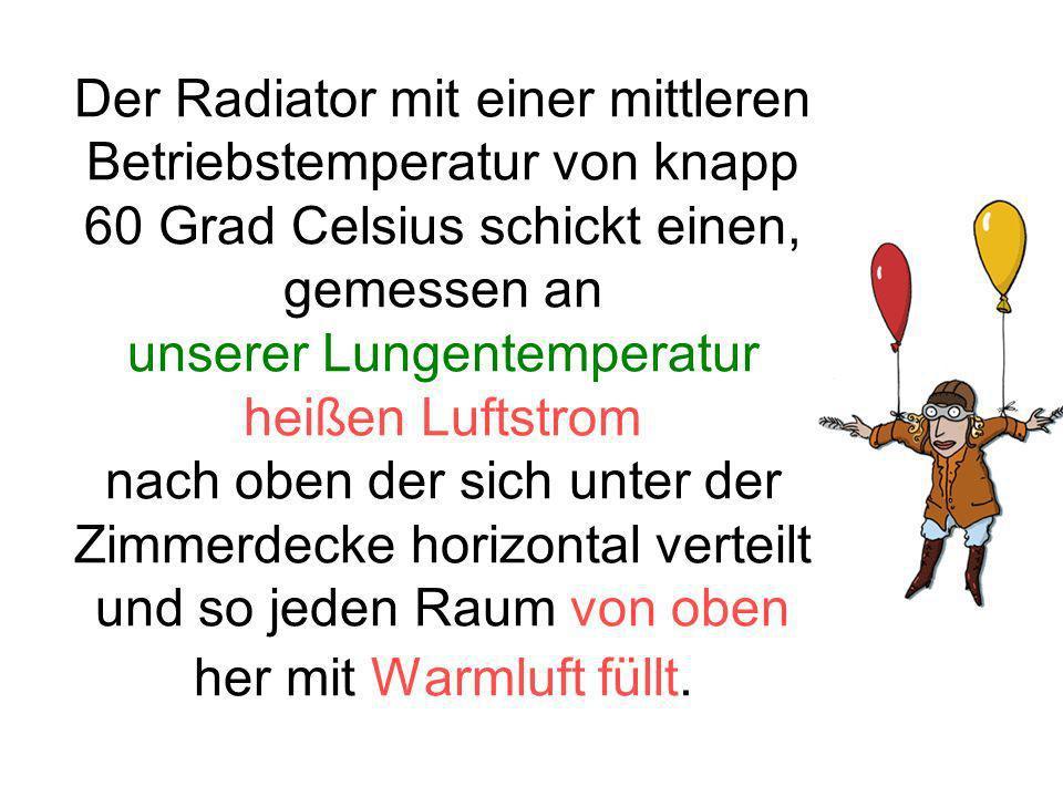 Der Radiator mit einer mittleren Betriebstemperatur von knapp 60 Grad Celsius schickt einen, gemessen an unserer Lungentemperatur heißen Luftstrom nac