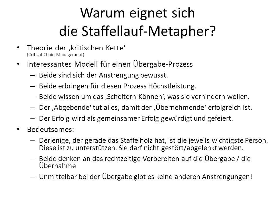 Warum eignet sich die Staffellauf-Metapher? Theorie der kritischen Kette (Critical Chain Management) Interessantes Modell für einen Übergabe-Prozess –
