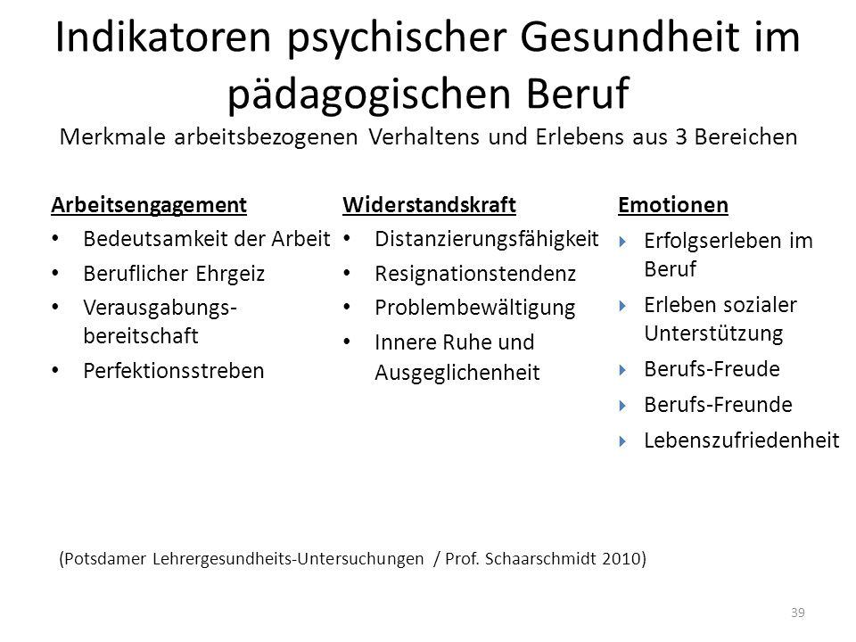 Indikatoren psychischer Gesundheit im pädagogischen Beruf Merkmale arbeitsbezogenen Verhaltens und Erlebens aus 3 Bereichen Widerstandskraft Distanzie
