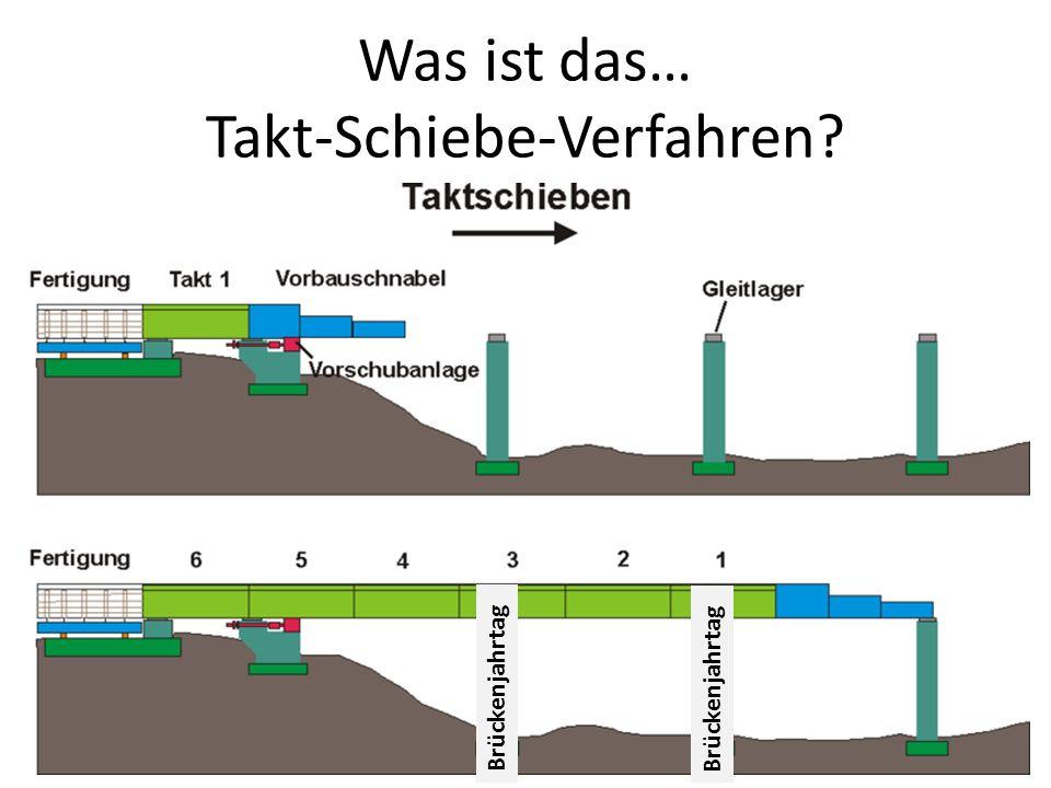 Der Takt für heute (Programm) Grußworte – Landkreis Celle, Beratungsteam Vortrag Asselmeyer – Das Brückenjahr muss weiter gehen .