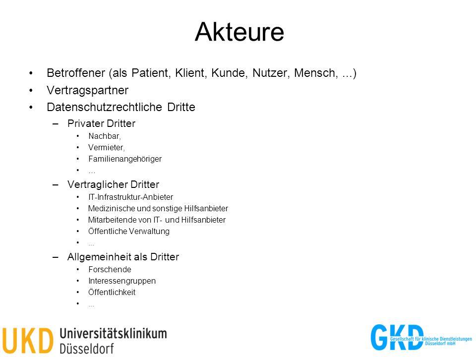 Akteure Betroffener (als Patient, Klient, Kunde, Nutzer, Mensch,...) Vertragspartner Datenschutzrechtliche Dritte –Privater Dritter Nachbar, Vermieter