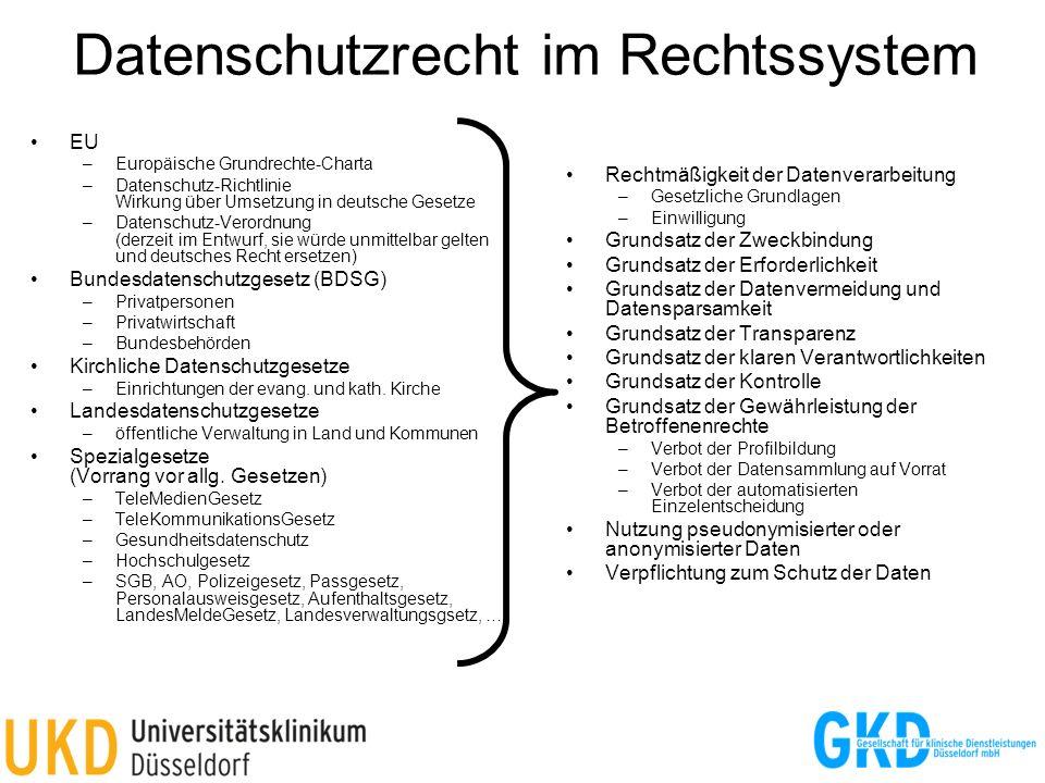 Datenschutzrecht im Rechtssystem EU –Europäische Grundrechte-Charta –Datenschutz-Richtlinie Wirkung über Umsetzung in deutsche Gesetze –Datenschutz-Ve