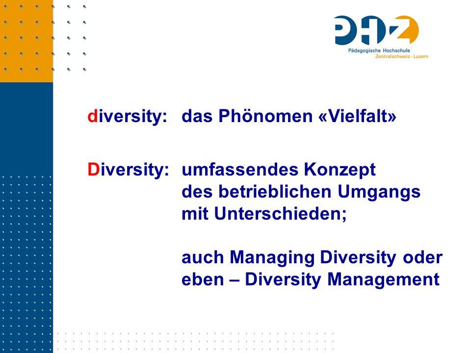 diversity: das Phönomen «Vielfalt» Diversity: umfassendes Konzept des betrieblichen Umgangs mit Unterschieden; auch Managing Diversity oder eben – Div