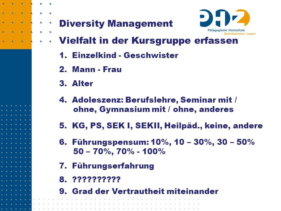 Diversity Management Vielfalt in der Kursgruppe erfassen 5. KG, PS, SEK I, SEKII, Heilpäd., keine, andere 2. Mann - Frau 6. Führungspensum: 10%, 10 –