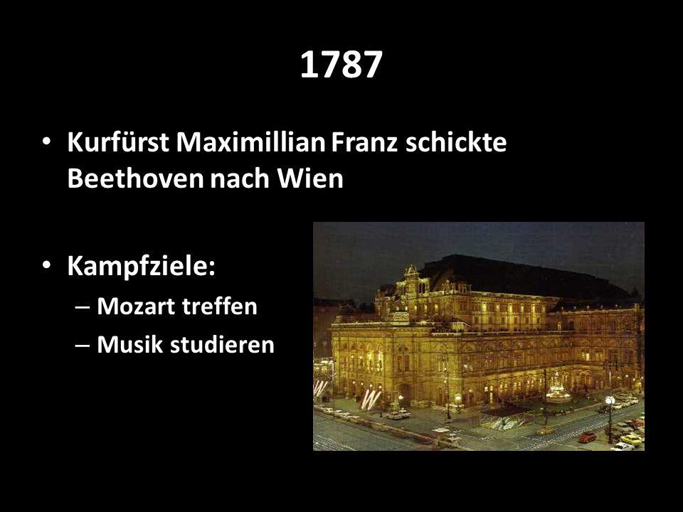1787 Kurfürst Maximillian Franz schickte Beethoven nach Wien Kampfziele: – Mozart treffen – Musik studieren