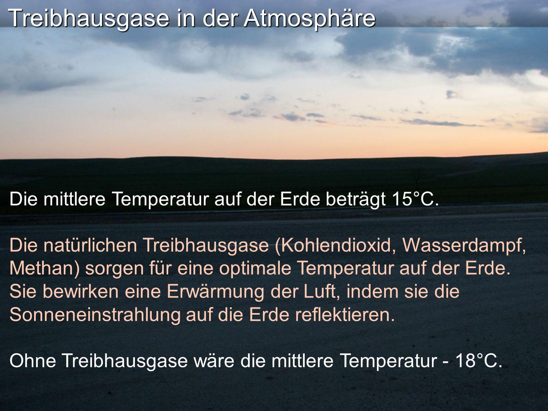 Treibhausgase in der Atmosphäre Die mittlere Temperatur auf der Erde beträgt 15°C.