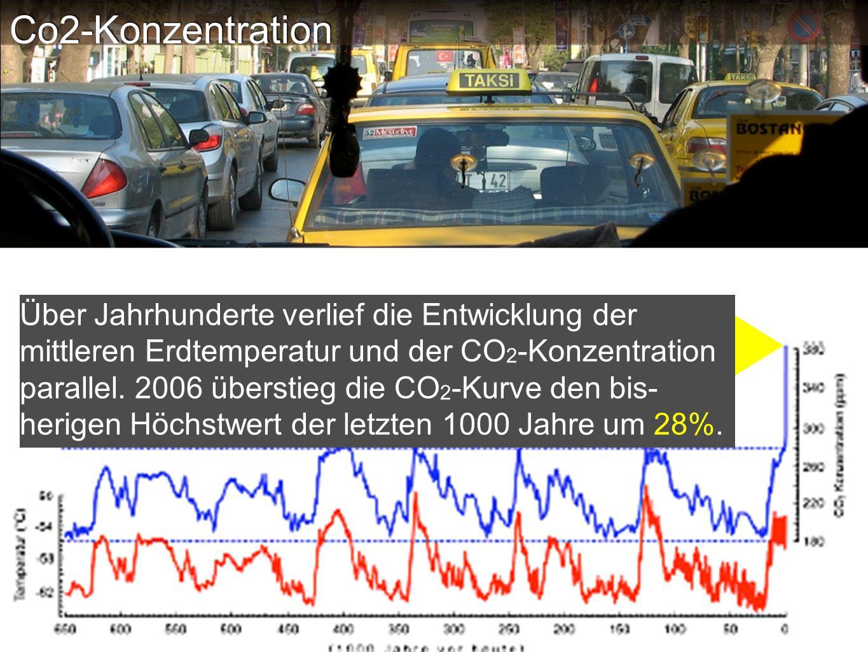 Über Jahrhunderte verlief die Entwicklung der mittleren Erdtemperatur und der CO 2 -Konzentration parallel.