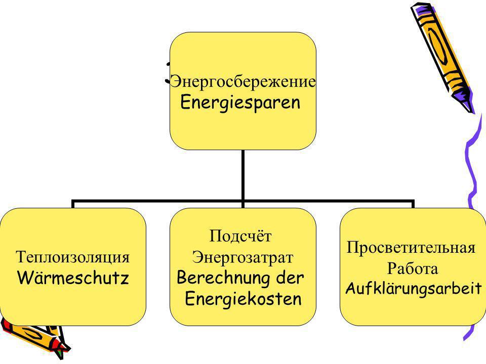 Задачи: Энергосбережение Energiesparen Теплоизоляция Wärmeschutz Подсчёт Энергозатрат Berechnung der Energiekosten Просветительная Работа Aufklärungsarbeit