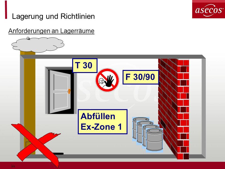 16 F 30/90 T 30 Abfüllen Ex-Zone 1 Lagerung und Richtlinien Anforderungen an Lagerräume