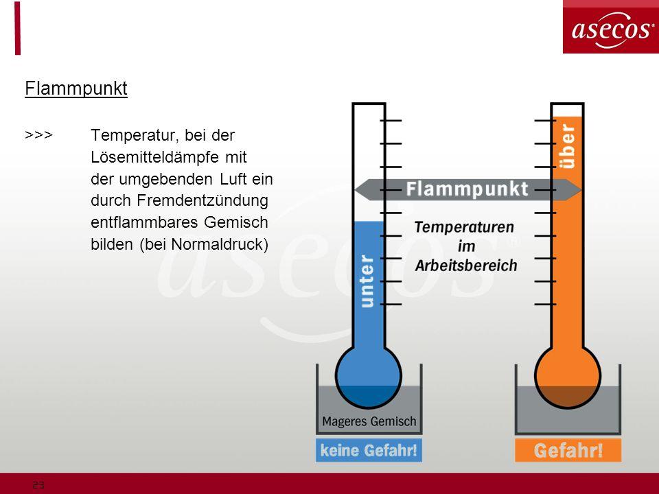 23 Flammpunkt >>>Temperatur, bei der Lösemitteldämpfe mit der umgebenden Luft ein durch Fremdentzündung entflammbares Gemisch bilden (bei Normaldruck)