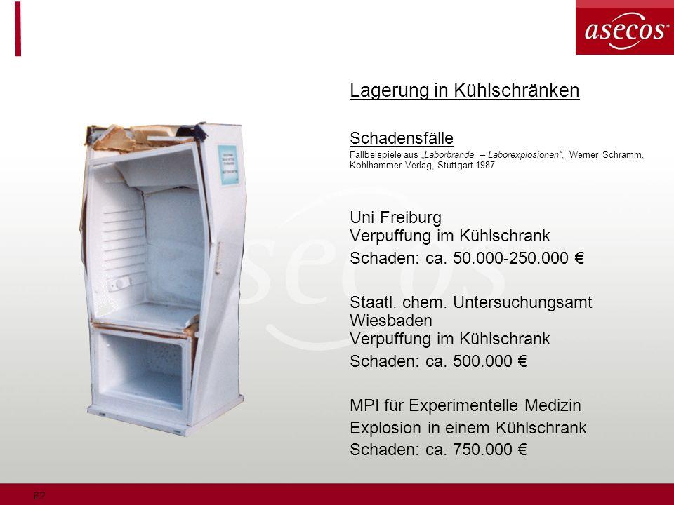 27 Lagerung in Kühlschränken Schadensfälle Fallbeispiele aus Laborbrände – Laborexplosionen, Werner Schramm, Kohlhammer Verlag, Stuttgart 1987 Uni Fre
