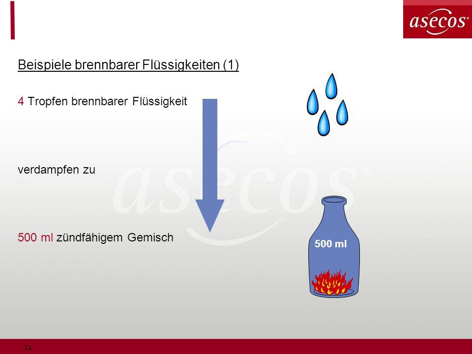 31 Beispiele brennbarer Flüssigkeiten (1) 4 Tropfen brennbarer Flüssigkeit verdampfen zu 500 ml zündfähigem Gemisch 500 ml