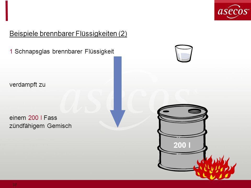 32 Beispiele brennbarer Flüssigkeiten (2) 1 Schnapsglas brennbarer Flüssigkeit verdampft zu einem 200 l Fass zündfähigem Gemisch 200 l