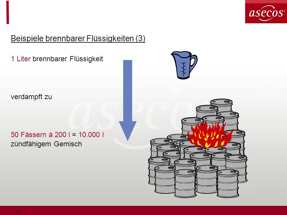 35 Beispiele brennbarer Flüssigkeiten (3) 1 Liter brennbarer Flüssigkeit verdampft zu 50 Fässern à 200 l = 10.000 l zündfähigem Gemisch