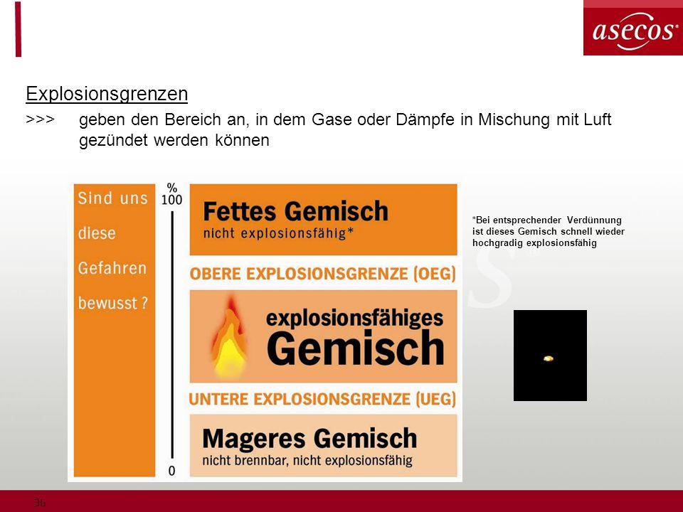 36 Explosionsgrenzen >>>geben den Bereich an, in dem Gase oder Dämpfe in Mischung mit Luft gezündet werden können *Bei entsprechender Verdünnung ist d