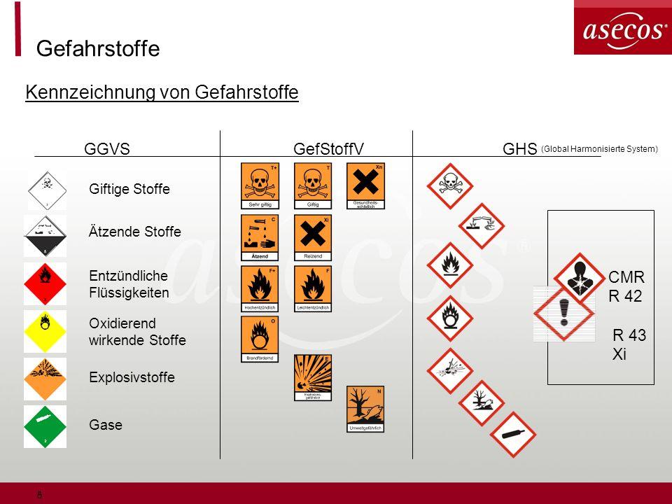 8 Gefahrstoffe Kennzeichnung von Gefahrstoffe GGVSGefStoffVGHS Explosivstoffe Oxidierend wirkende Stoffe Entzündliche Flüssigkeiten Ätzende Stoffe Giftige Stoffe Gase CMR R 42 R 43 Xi (Global Harmonisierte System)
