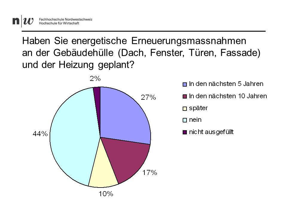Falls ja, aus welchem Grund haben Sie eine Erneuerung geplant? 21% 23% 2% 25% 8% 22%