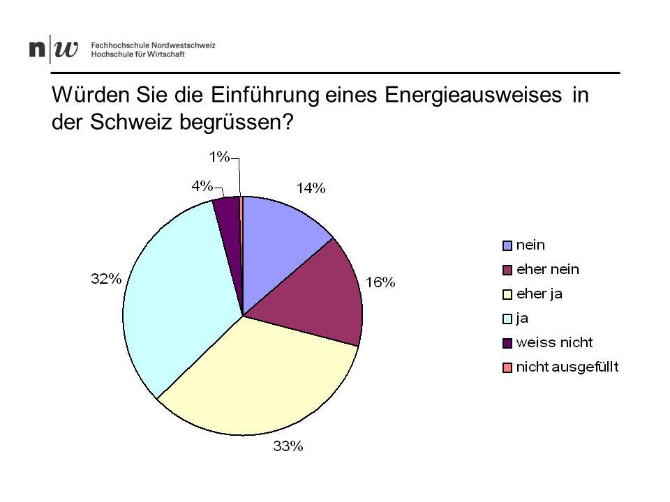 Würden Sie die Einführung eines Energieausweises in der Schweiz begrüssen?
