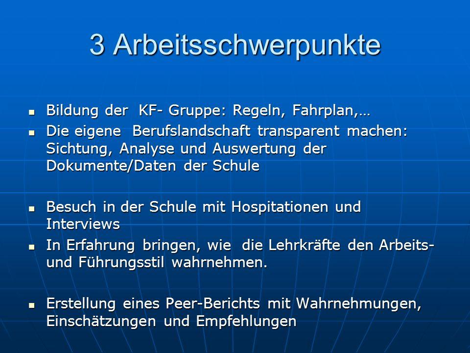 3 Arbeitsschwerpunkte Bildung der KF- Gruppe: Regeln, Fahrplan,… Bildung der KF- Gruppe: Regeln, Fahrplan,… Die eigene Berufslandschaft transparent ma