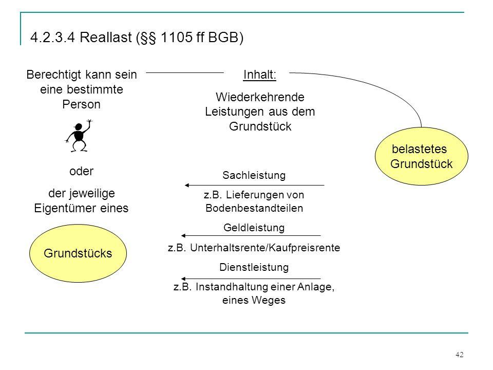 42 4.2.3.4Reallast (§§ 1105 ff BGB) belastetes Grundstück Grundstücks Berechtigt kann sein eine bestimmte Person oder der jeweilige Eigentümer eines I