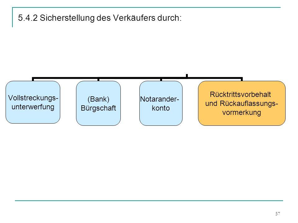 57 5.4.2 Sicherstellung des Verkäufers durch: Vollstreckungs- unterwerfung (Bank) Bürgschaft Notarander- konto Rücktrittsvorbehalt und Rückauflassungs