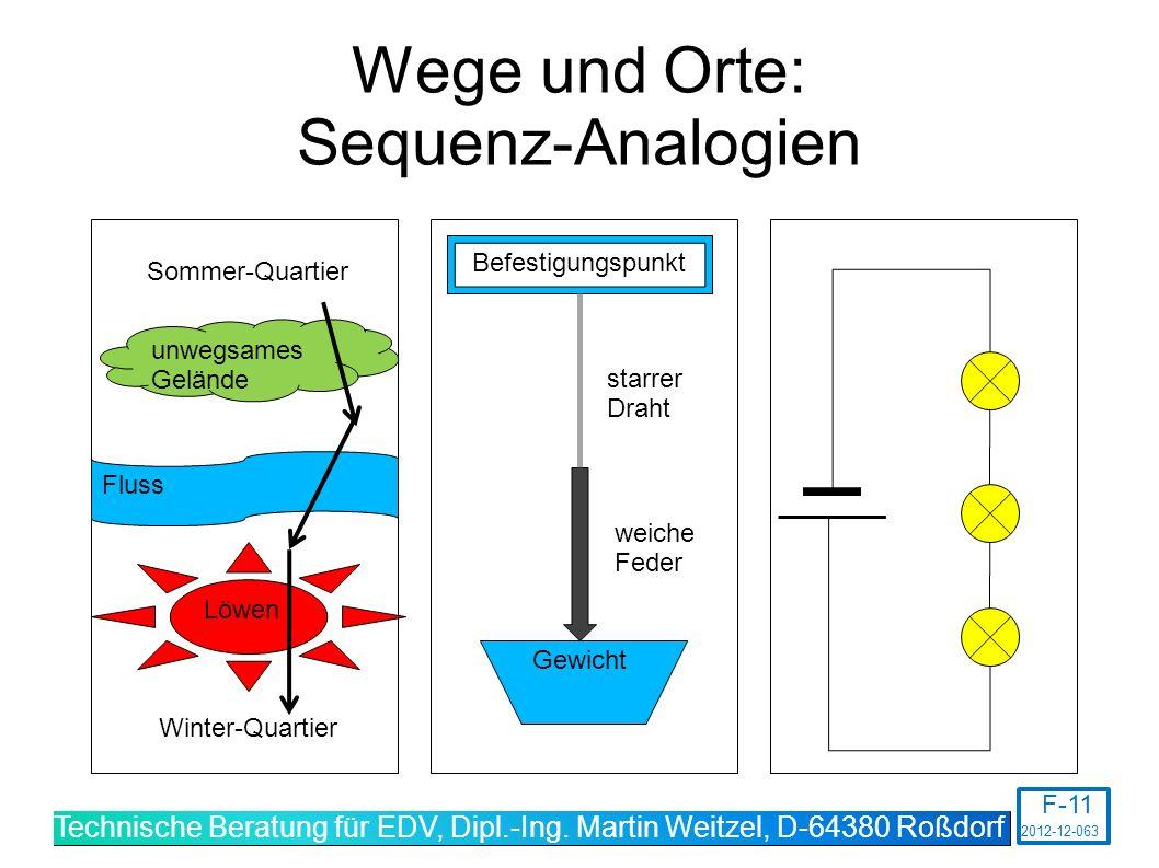 Wege und Orte: Sequenz-Analogien 2012-12-063 F-11 Technische Beratung für EDV, Dipl.-Ing.