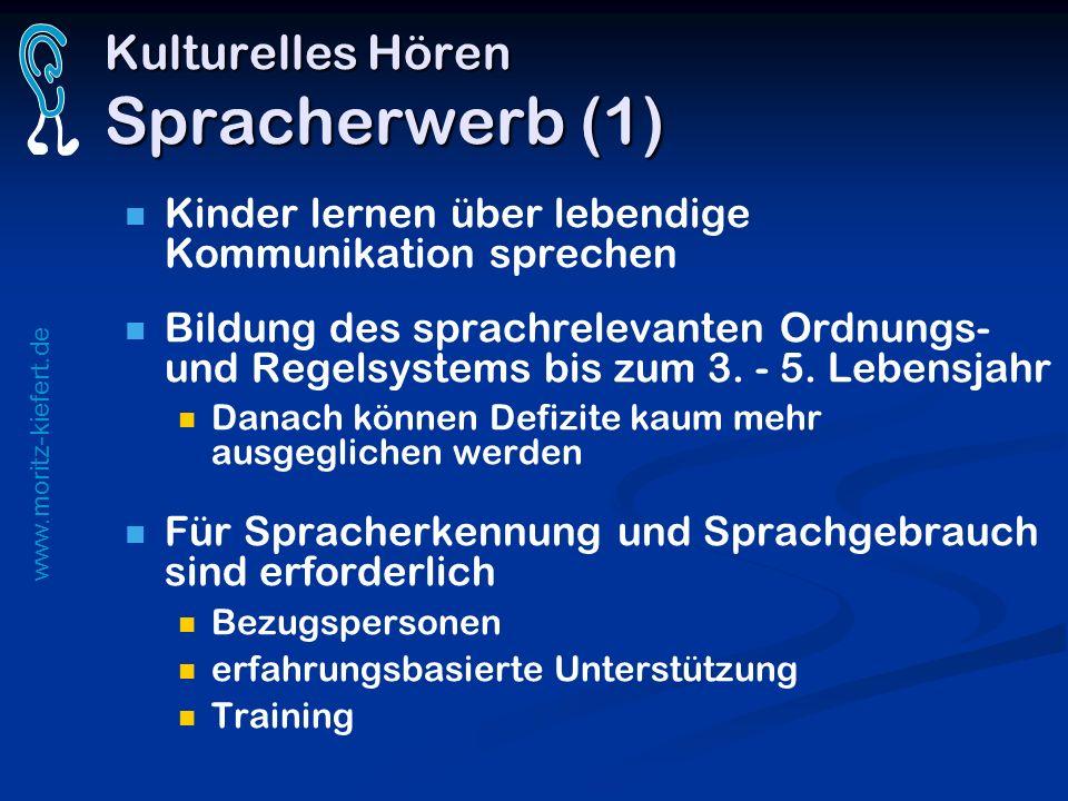 www.moritz-kiefert.de Kulturelles Hören Spracherwerb (1) Kinder lernen über lebendige Kommunikation sprechen Bildung des sprachrelevanten Ordnungs- un