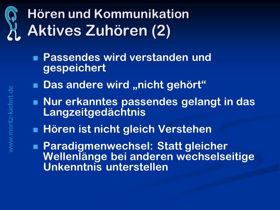www.moritz-kiefert.de Hören und Kommunikation Aktives Zuhören (2) Passendes wird verstanden und gespeichert Das andere wird nicht gehört Nur erkanntes
