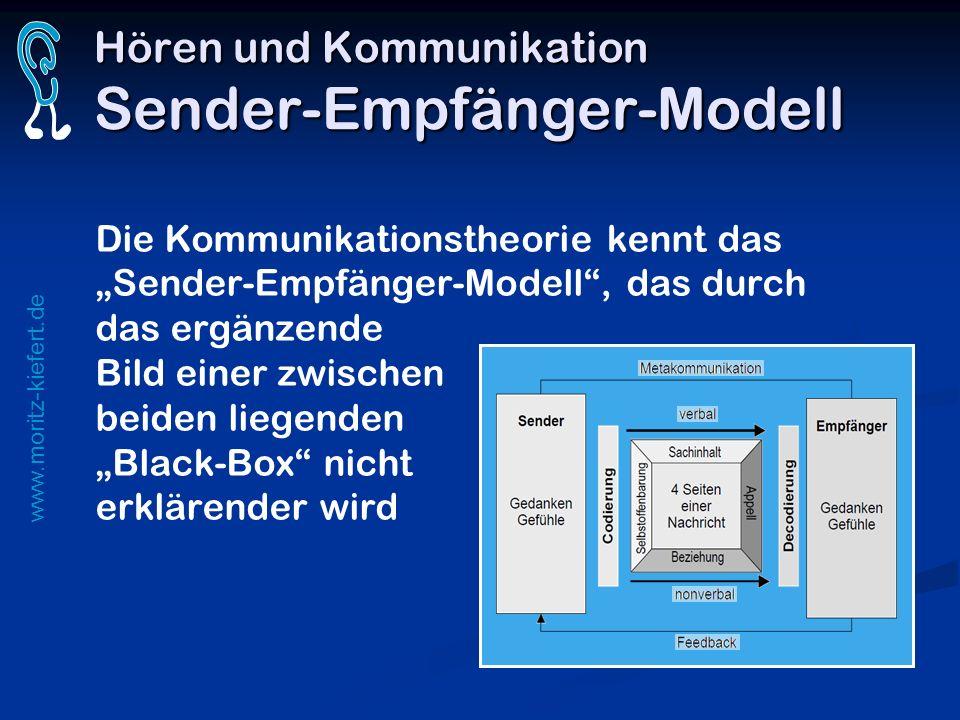 www.moritz-kiefert.de Hören und Kommunikation Sender-Empfänger-Modell Die Kommunikationstheorie kennt das Sender-Empfänger-Modell, das durch das ergän