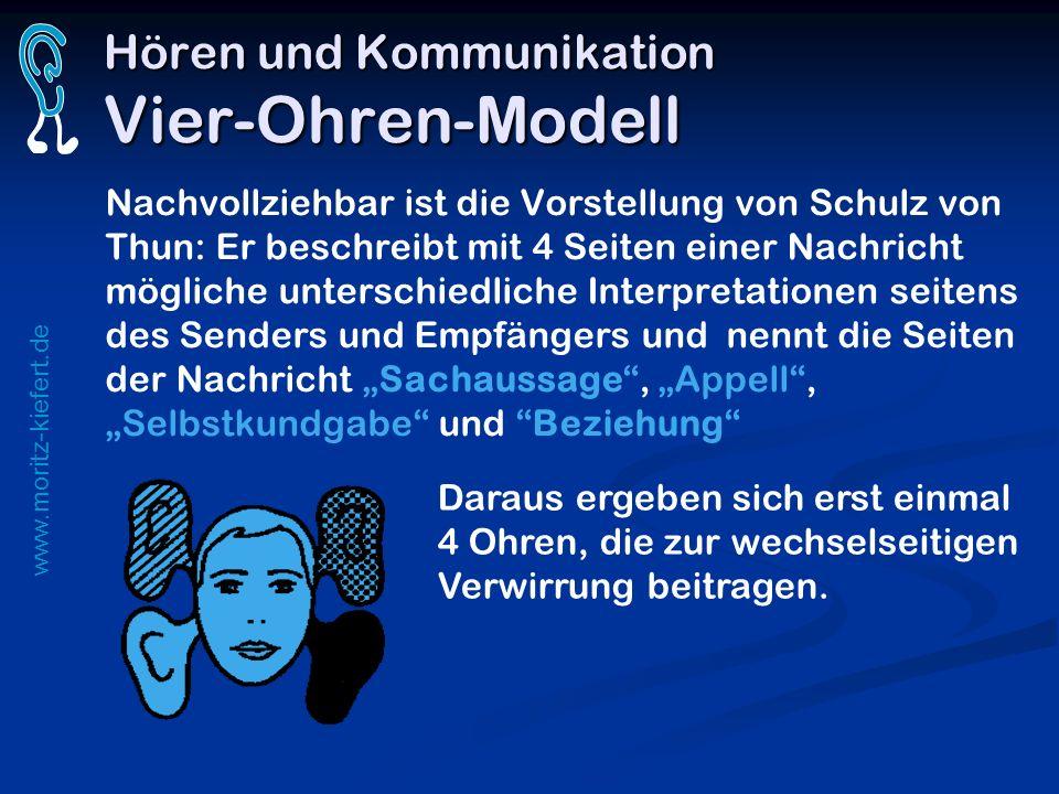 www.moritz-kiefert.de Hören und Kommunikation Vier-Ohren-Modell Nachvollziehbar ist die Vorstellung von Schulz von Thun: Er beschreibt mit 4 Seiten ei