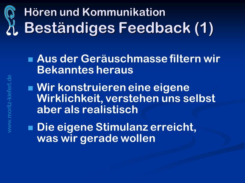 www.moritz-kiefert.de Hören und Kommunikation Beständiges Feedback (1) Aus der Geräuschmasse filtern wir Bekanntes heraus Wir konstruieren eine eigene