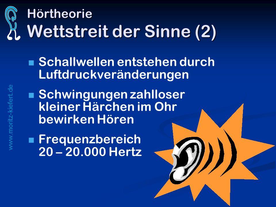 www.moritz-kiefert.de Hörtheorie Wettstreit der Sinne (2) Schallwellen entstehen durch Luftdruckveränderungen Schwingungen zahlloser kleiner Härchen i