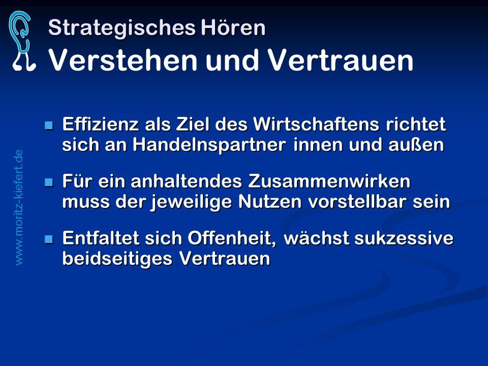 www.moritz-kiefert.de Strategisches Hören Strategisches Hören Verstehen und Vertrauen Effizienz als Ziel des Wirtschaftens richtet sich an Handelnspar