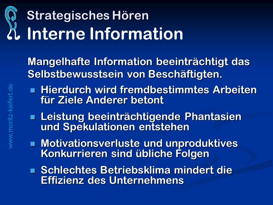 www.moritz-kiefert.de Strategisches Hören Strategisches Hören Interne Information Mangelhafte Information beeinträchtigt das Selbstbewusstsein von Bes