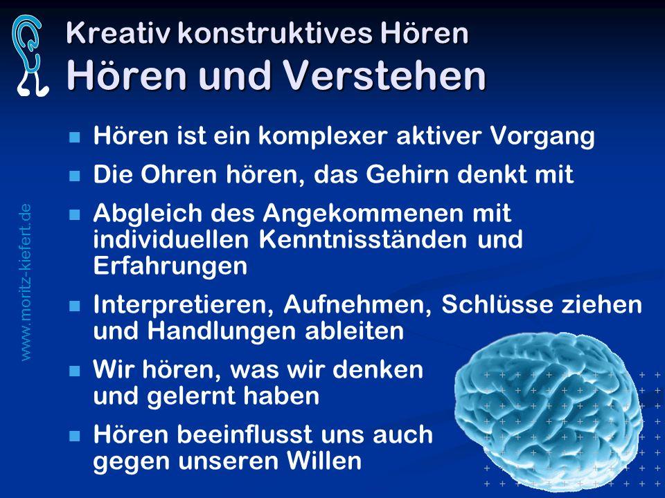 www.moritz-kiefert.de Kreativ konstruktives Hören Hören und Verstehen Hören ist ein komplexer aktiver Vorgang Die Ohren hören, das Gehirn denkt mit Ab