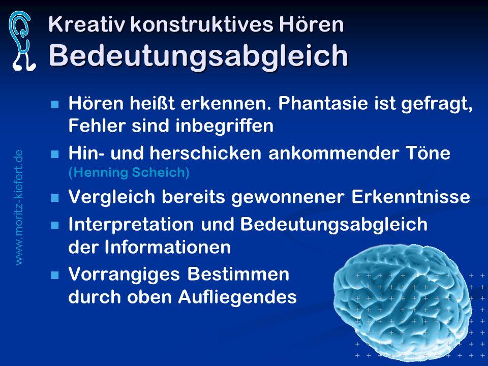 www.moritz-kiefert.de Kreativ konstruktives Hören Bedeutungsabgleich Hören heißt erkennen. Phantasie ist gefragt, Fehler sind inbegriffen Hin- und her