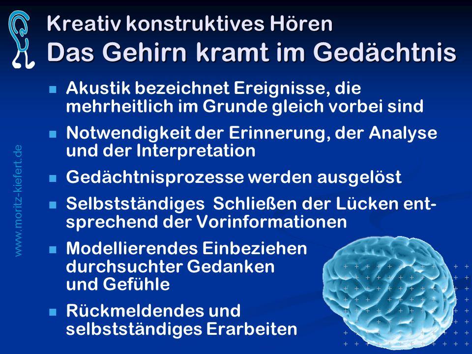 www.moritz-kiefert.de Kreativ konstruktives Hören Das Gehirn kramt im Gedächtnis Akustik bezeichnet Ereignisse, die mehrheitlich im Grunde gleich vorb